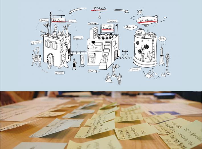 スタートアップのための「デザインスプリント」  ワークショップ スタートアップのための「デザインスプリント」